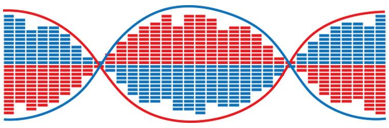 Soundsory Patented Dynamic Filter